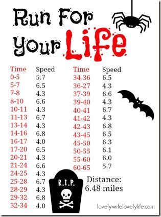 Interval Running Workouts | Run For Your Life!