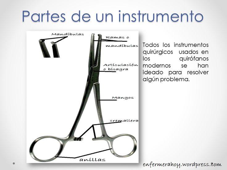 Para poder decidir que tipo de instrumental utilizar en cada cirugía se debe conocer el tipo de tejido al que se le hará la operación y de igual manera general la clasificación de las cirugías, est…