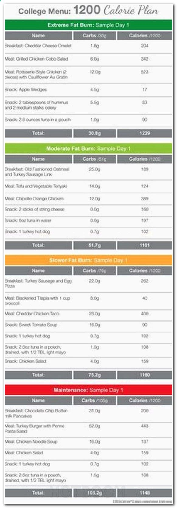 weight chart for babies girl
