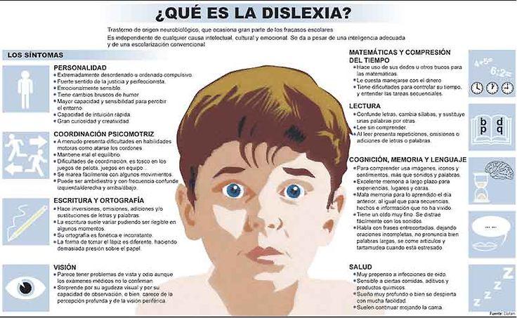 ¿Qué es la Dislexia? Infografía