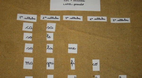 La divisione in sillabe col metodo Montessori   Lapappadolce