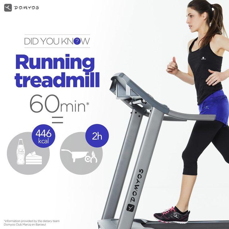 #hangisporkaçkalori #running #koşu #treadmill