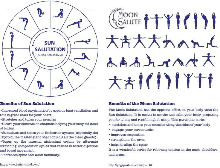Sun and Moon Salutations