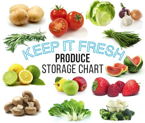 Wondering how long fruit and veg will last? Use our nifty produce-storage chart!