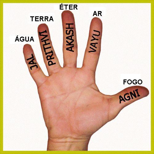 Você sabia que suas mãos possuem um poder de cura inato que tem sido usado durante séculos ? Mudras são as posições das mãos que influenciam a energia do seu corpo físico, emocional e espiritual. O...