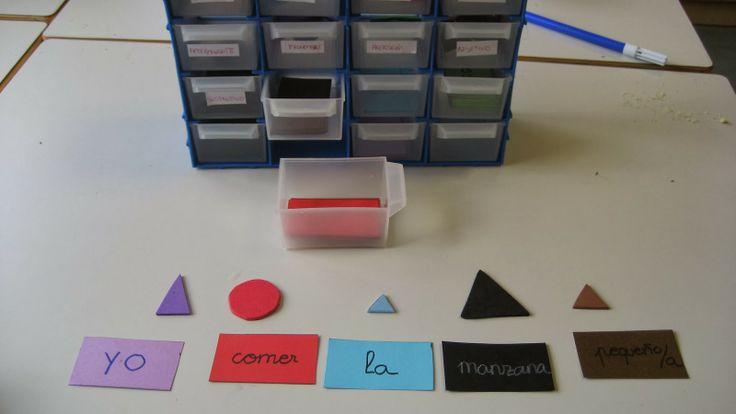 Aprender jugando en familia: Material imprimible gramática Montessori