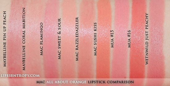 MAC All About Orange Lipsticks: Swatches, Comparisions, Demo | Life's Entropy | Beauty Reviews, Swatches, and Lifestyle Blog