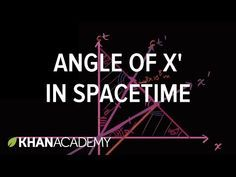 Angle of x' axis in Minkowski spacetime | Special relativity | Physics | Khan Academy - YouTube