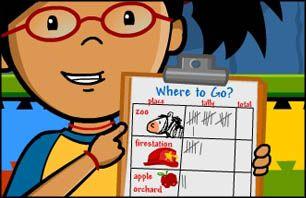 BrainPOP Jr.   Tally Charts and Bar Graphs   Lesson Ideas