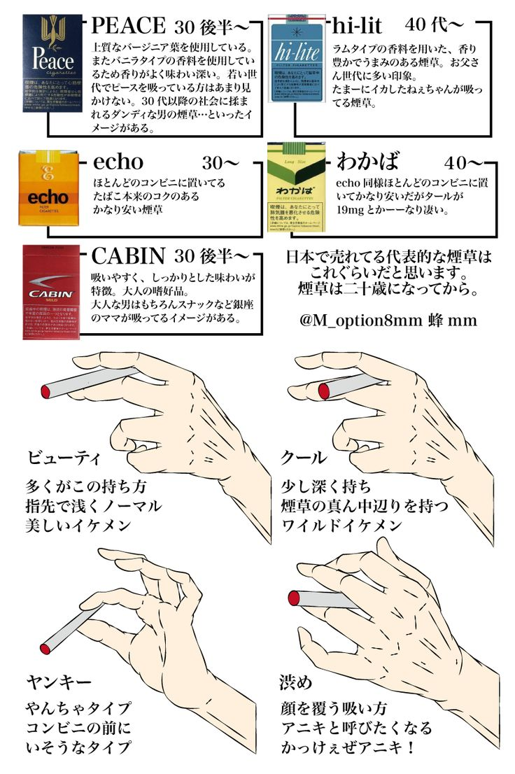 """""""煙草吸わないけど喫煙者のキャラを作ってる創作者様、これから作る創作者様向け、 クソ適当な煙草講座。そんでもって喫煙者の私が個人的に思う煙草銘柄別イメージ。日本で売れている代表的な煙草だけまとめてみました。"""""""