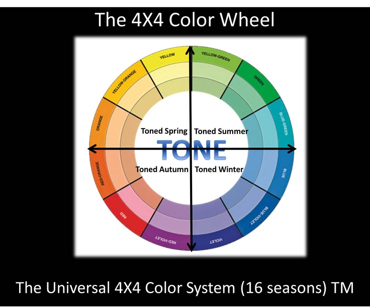 108 best images about cool toned on pinterest cool skin - Jewel tones color wheel ...