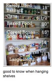 How to hang your pantry shelves to the best advantage
