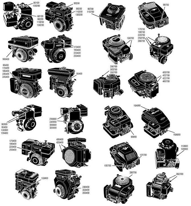 Need to order Briggs parts? Here is how to find your Briggs & Stratton engine model, type and code numbers http://www.sepw.com/parts-lookup?aribrand=BRG