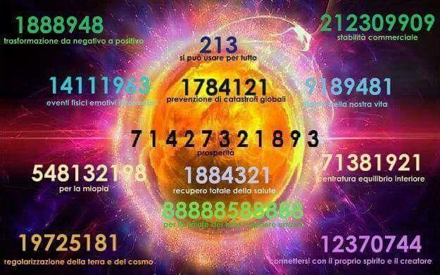 Sequenze numeriche delle tecnologie russe