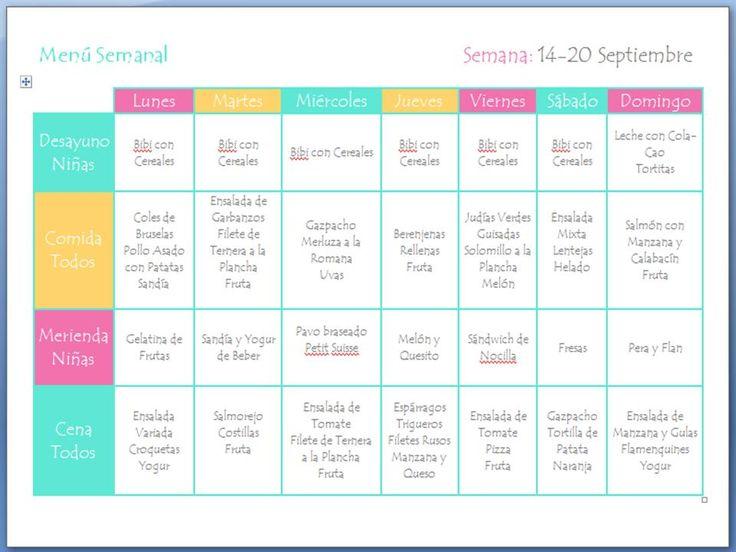 M s de 25 ideas incre bles sobre menu semanal equilibrado for Dieta familiar y planificacion de menus diarios y semanales