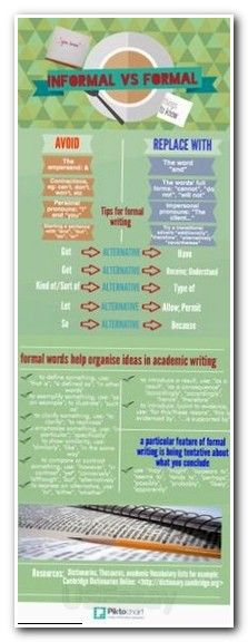 writing styles of good earth compared Let's look at personal style for comparison influence the style of writing as well examples of writing styles with good diction to develop style.