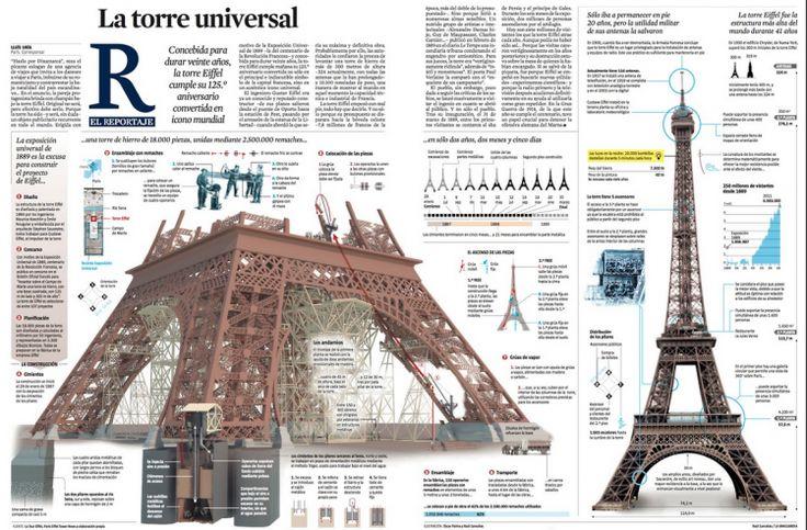 The Universal Tower, Infographic by Raúl Camañas, Óscar Palma   La Vanguardia