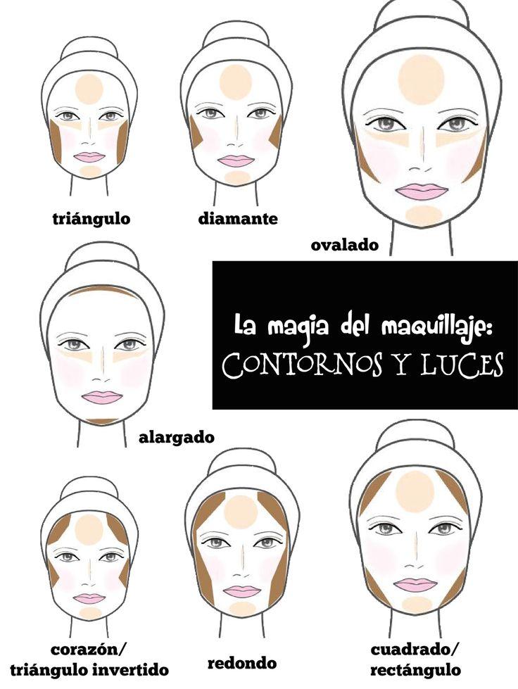 El maquillaje sirve para embellecer el rostro, destacar los mejores atributos y también para corregir algunos defectos. Este tipo de