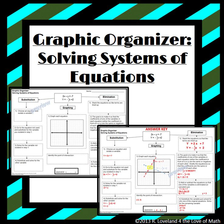 45 best linear inequalities images on Pinterest | Teaching ...