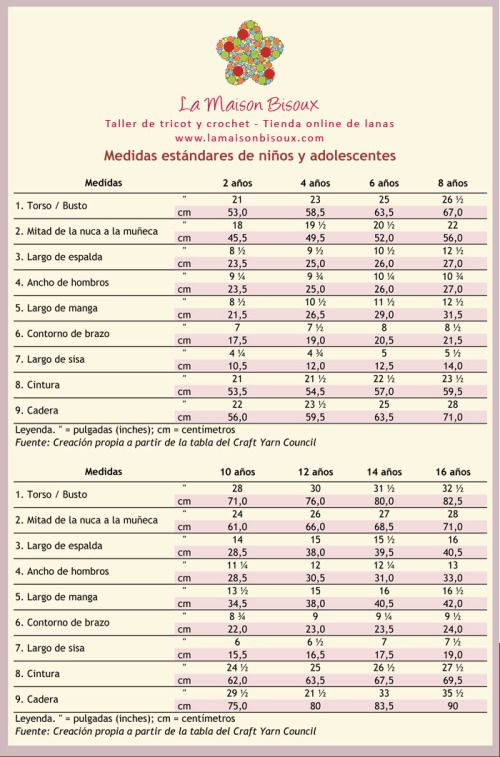 medidas estandares infantil y juvenil