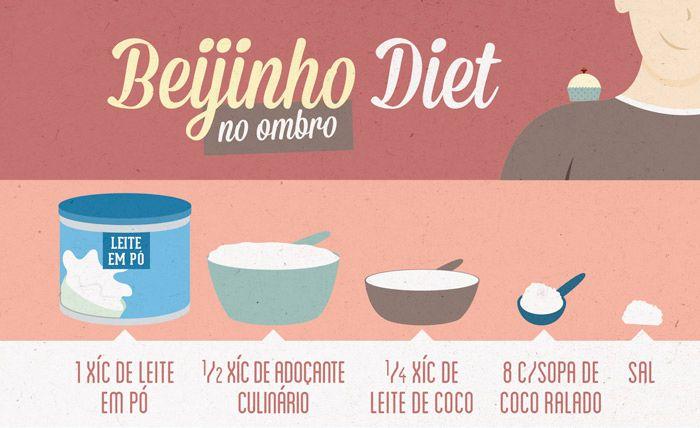 Beijinho no ombro diet é a receita-ilustrada desta sexta-feira: http://mixidao.com.br/receita-ilustrada-115-beijinho-de-coco-diet/