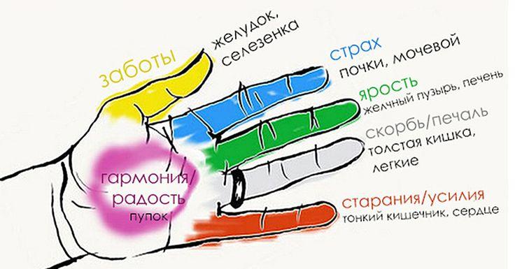 Невероятно! На Что Способны Наши Пальцы?
