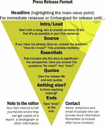 Comment rédiger un bon communiqué de presse ? #communication