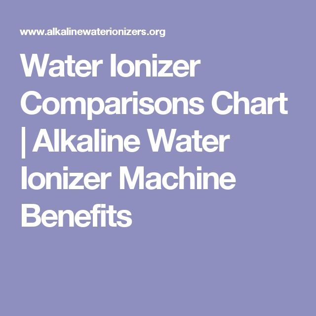 Water Ionizer Comparisons Chart | Alkaline Water Ionizer Machine Benefits