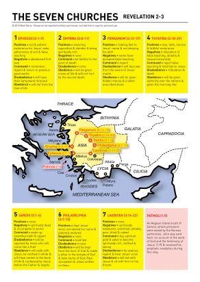 The seven churches of Revelation 2-3