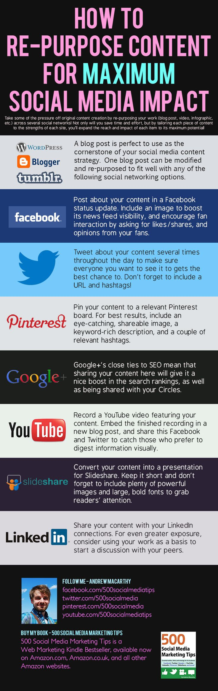 How to Re-Purpose Content For Maximum Social Media Impact [INFOGRAPHIC] #socialmedia #infographic