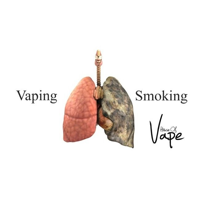 Essay On Effect Of Smoking On Gaseous Exchange