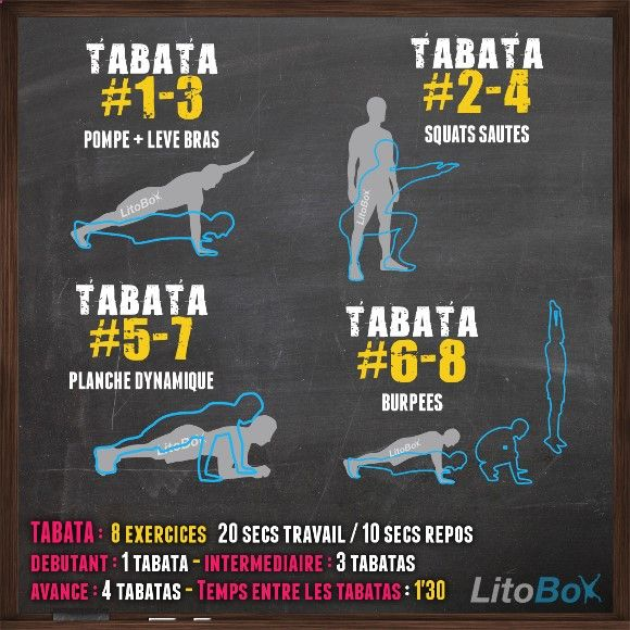 Entraînement #Tabata du 31/01 : pompes levé de bras, squats sautés, planches dynamiques, burpees www.litobox.com/...