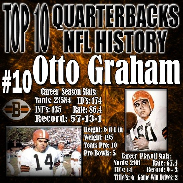 Top 10 Best Quarterbacks in NFL History - #10 Otto Graham