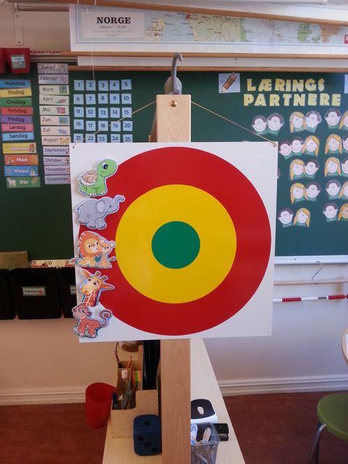 Vurdering for læring blink