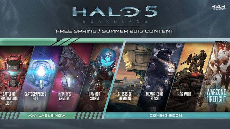Hello, Spartans – Bravo here. As many of you know, with Halo 5: Guardians we set out to continually transform the game, adding more content, maps, items, gameplay and overall Halo goodness long after launch. It's easily the most extensive post-launch content plan for a Halo game ever, with free content releases like The Battle of Shadow and Light, The Cartographer's Gift, Infinity's Armory and, available today, Hammer Storm. For those keeping track, that's 11 new maps, 12 new modes (in