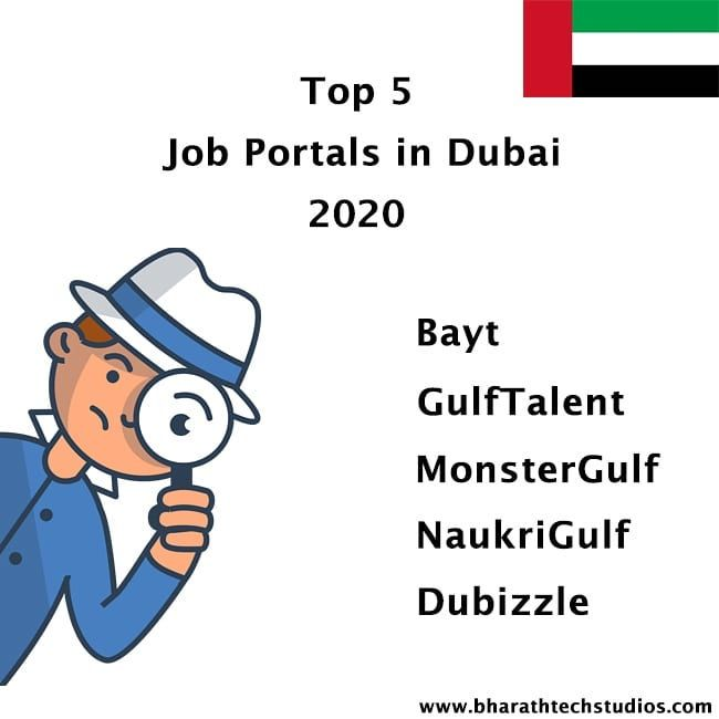 Top 5 Job Portals In Dubai Bayt Gulftalent Monstergulf Naukrigulf Gulf Gulfjobs Visa Touristvisa Top5 Job Portal Job Dubai