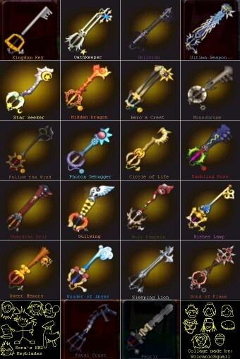 Kingdom Hearts. All the Keyblades <3