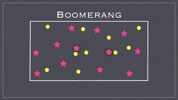 Gym Games - Boomerang- FOR HHFC I WHEN A GIRL GETS HIT SHE HAS TO PLANK. LAST TWO STANDING WIN!