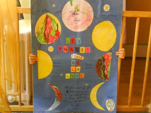 """salam alaykoum, première étape : les phases lunaires pour apprendre que le mois du ramdan commence par l'apparition de la lune et se termine à sa disparition ...puis lorsqu'elle réaparaîtra ce sera la mois de """"chawel"""" et pas le ramdan de nouveau ...lol......"""