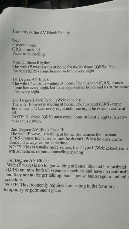 ACLS will never be the same with this AV Block cheat sheet!