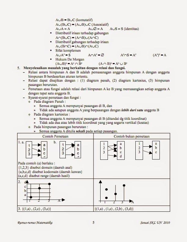 Belajar Rumus Matematika Kelas 7 8 9 Kumpulan Rumus Matematika Kelas 7 8 9 Di 2021 Matematika Kelas 7 Matematika Kelas 8 Matematika