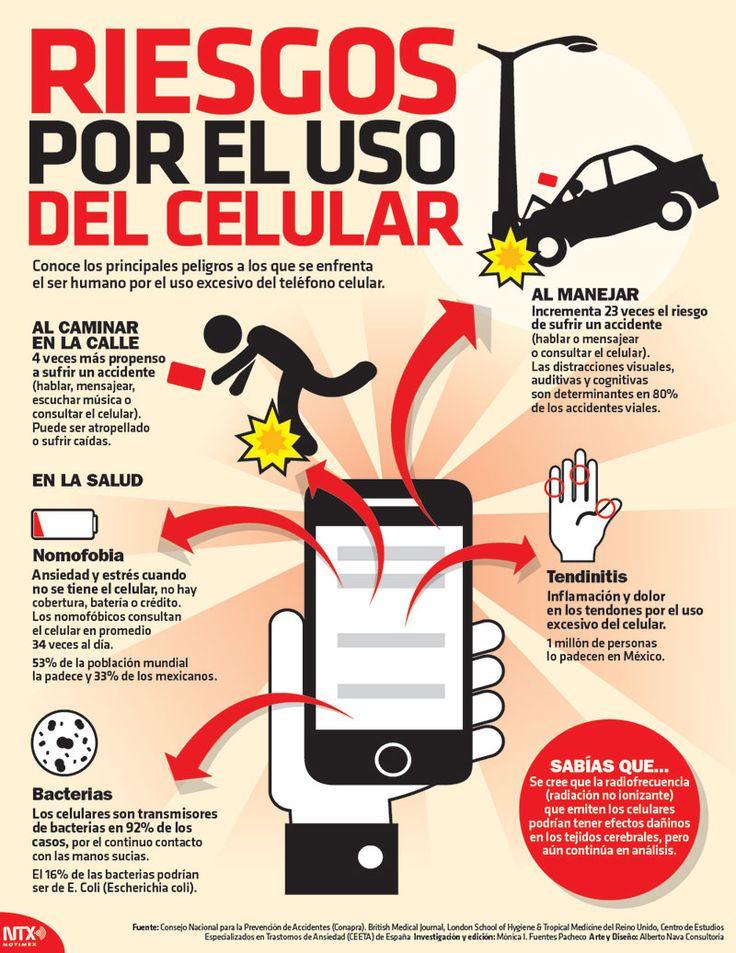 Conoce los principales peligros que se enfrenta el ser humano por  uso excesivo del celular. #Infographic