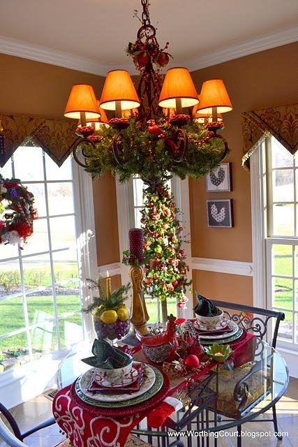 My 2011 Christmas Kitchen Decorating Pinterest