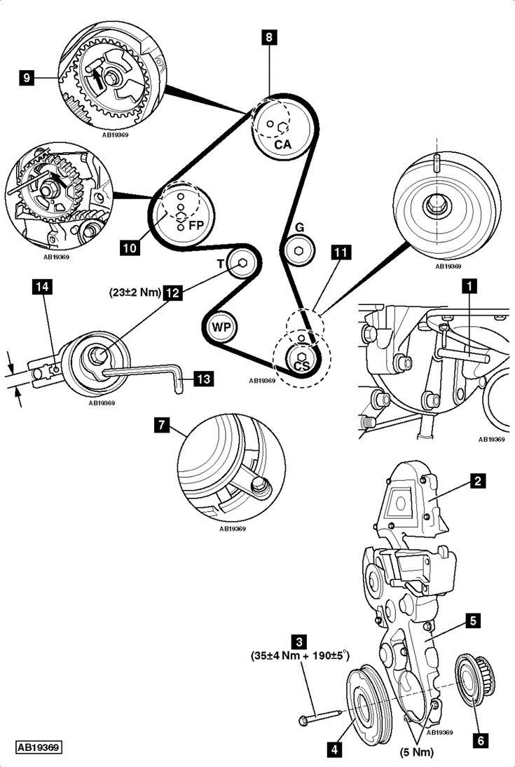 Peugeot 7.7 Hdi Engine Diagram Guide di 2020