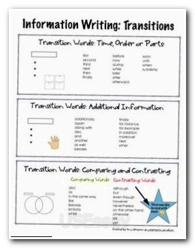 introduction transition words for essays