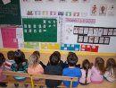 dans cette classe, des objectifs précis selon les divers regroupements dans la journée