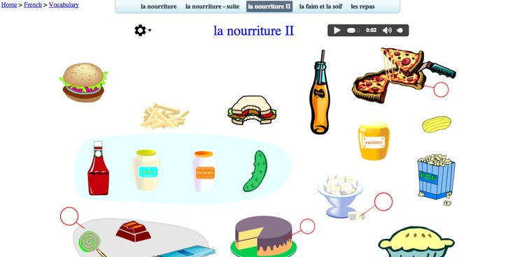 Food II - French Vocabulary - LanguageGuide.org