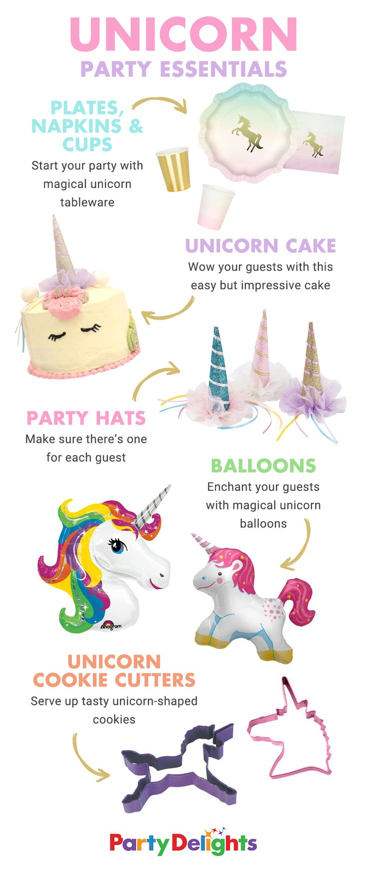 Big happy birthday badges party products party delights - Planning A Unicorn Birthday Party Here S Our Round Up Of The Unicorn Party Essentials