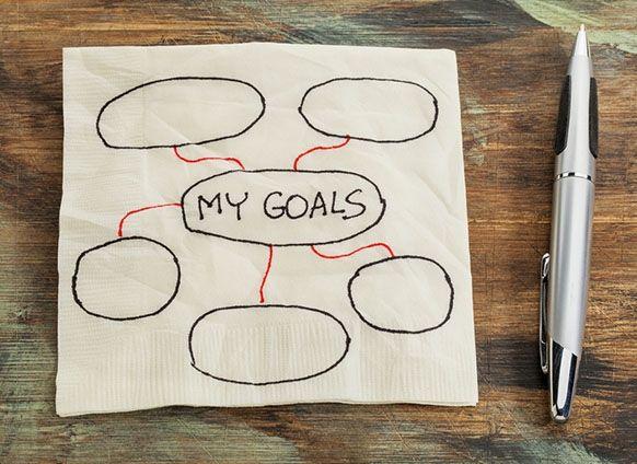 Овладеть искусством постановки целей в 4 шага |  УСПЕХ