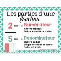 Affiches de fractions pour la classe Les parties d'une fraction www.lecahierdepenelope.com